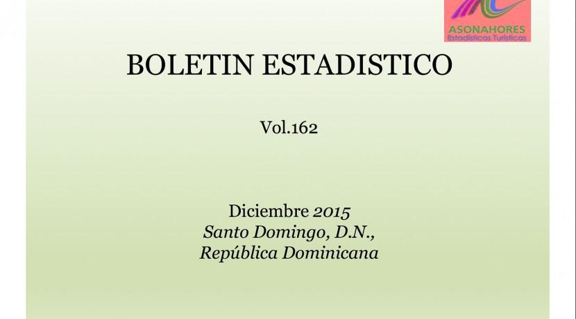 Boletin Estadistico Turismo Dominicana 2015-1
